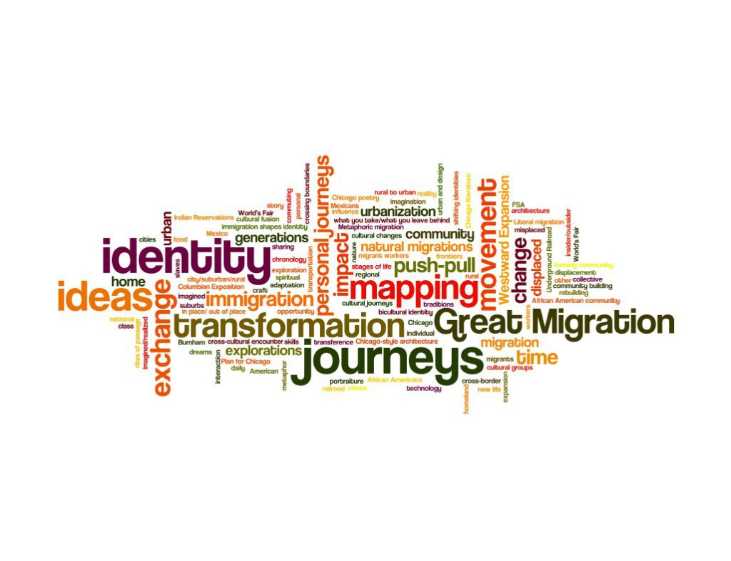 This word cloud, or wordle, shows the themes of focus in the lessons and art-study texts for students. All classroom resources relate to the overarching theme of migration.